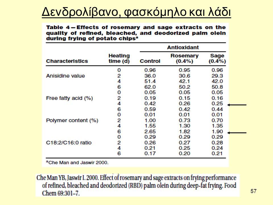 57 Δενδρολίβανο, φασκόμηλο και λάδι