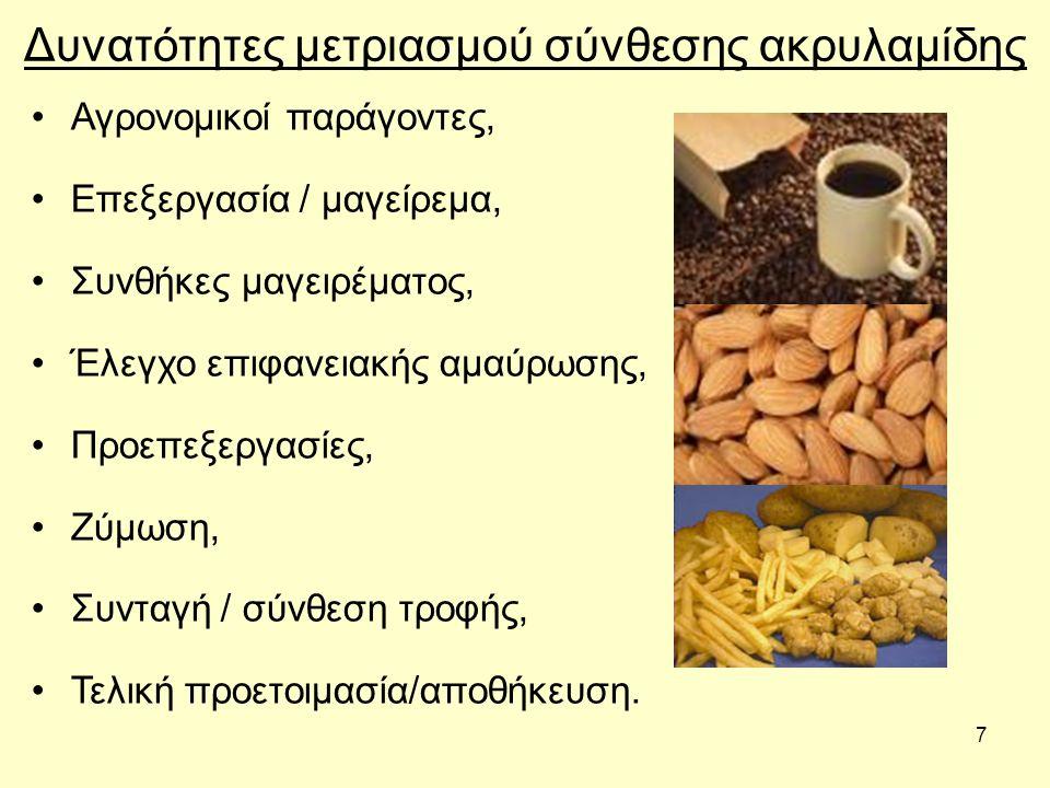 7 Δυνατότητες μετριασμού σύνθεσης ακρυλαμίδης Αγρονομικοί παράγοντες, Επεξεργασία / μαγείρεμα, Συνθήκες μαγειρέματος, Έλεγχο επιφανειακής αμαύρωσης, Π