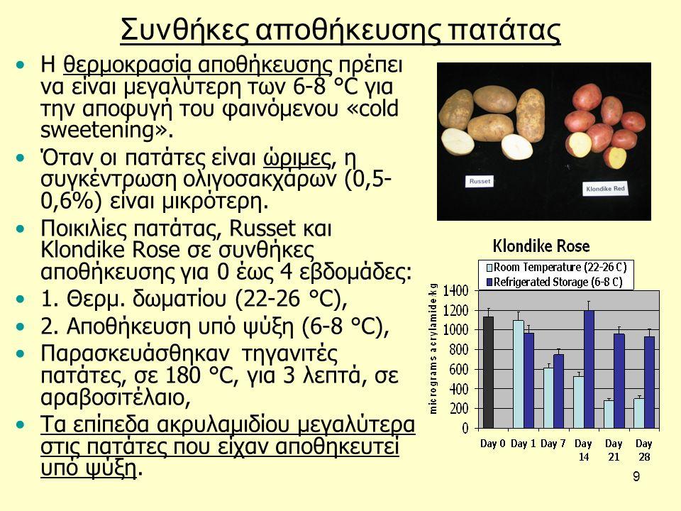 9 Συνθήκες αποθήκευσης πατάτας Η θερμοκρασία αποθήκευσης πρέπει να είναι μεγαλύτερη των 6-8 °C για την αποφυγή του φαινόμενου «cold sweetening». Όταν