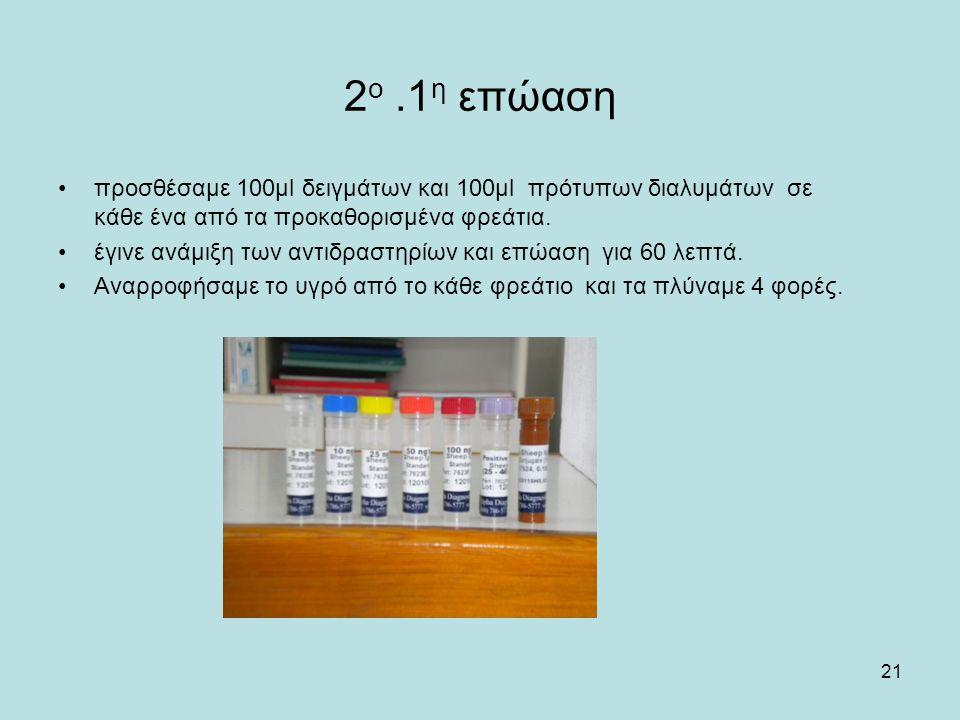21 2 ο.1 η επώαση προσθέσαμε 100μl δειγμάτων και 100μl πρότυπων διαλυμάτων σε κάθε ένα από τα προκαθορισμένα φρεάτια. έγινε ανάμιξη των αντιδραστηρίων