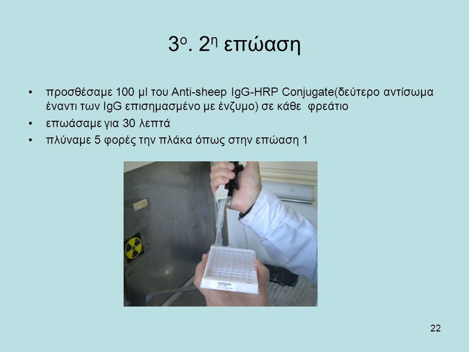 22 3 ο. 2 η επώαση προσθέσαμε 100 μl του Anti-sheep IgG-HRP Conjugate(δεύτερο αντίσωμα έναντι των IgG επισημασμένο με ένζυμο) σε κάθε φρεάτιο επωάσαμε