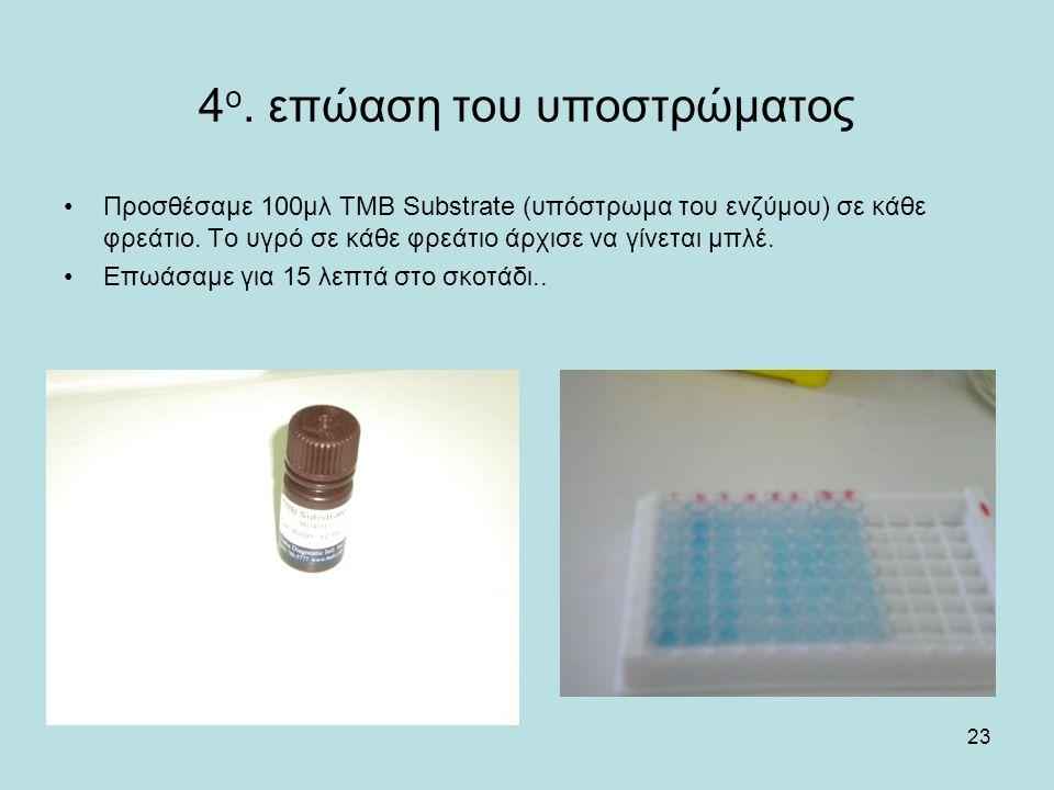 23 4 ο. επώαση του υποστρώματος Προσθέσαμε 100μλ TMB Substrate (υπόστρωμα του ενζύμου) σε κάθε φρεάτιο. Το υγρό σε κάθε φρεάτιο άρχισε να γίνεται μπλέ