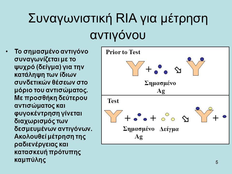 5 Συναγωνιστική RIA για μέτρηση αντιγόνου Το σημασμένο αντιγόνο συναγωνίζεται με το ψυχρό (δείγμα) για την κατάληψη των ίδιων συνδετικών θέσεων στο μόριο του αντισώματος.