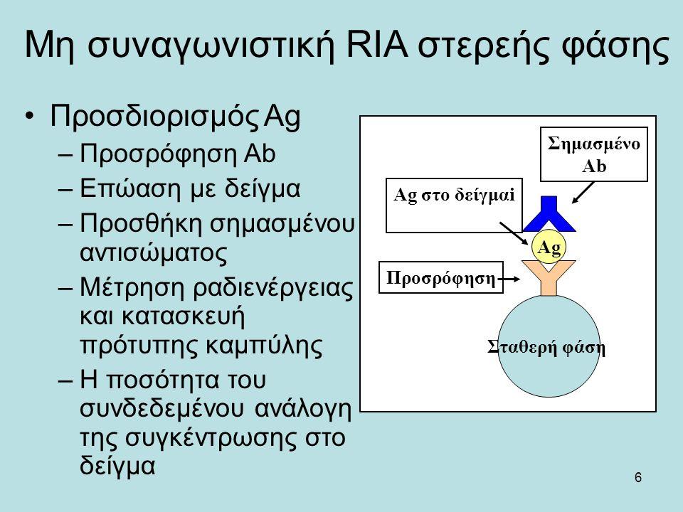 6 Μη συναγωνιστική RIA στερεής φάσης Προσδιορισμός Ag –Προσρόφηση Ab –Επώαση με δείγμα –Προσθήκη σημασμένου αντισώματος –Μέτρηση ραδιενέργειας και κατασκευή πρότυπης καμπύλης –Η ποσότητα του συνδεδεμένου ανάλογη της συγκέντρωσης στο δείγμα Σταθερή φάση Ag Προσρόφηση Ag στο δείγμαi Σημασμένο Ab
