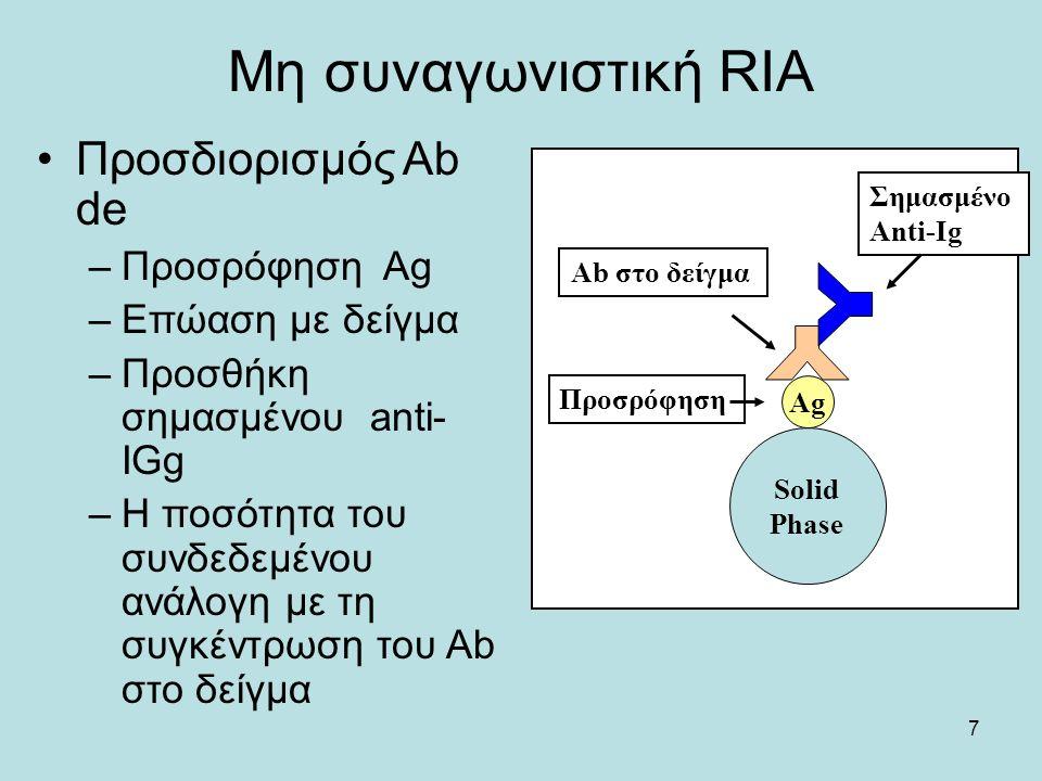 7 Μη συναγωνιστική RIA Προσδιορισμός Ab de –Προσρόφηση Ag –Επώαση με δείγμα –Προσθήκη σημασμένου anti- IGg –Η ποσότητα του συνδεδεμένου ανάλογη με τη συγκέντρωση του Ab στο δείγμα Solid Phase Ag Προσρόφηση Ab στο δείγμα Σημασμένο Anti-Ig