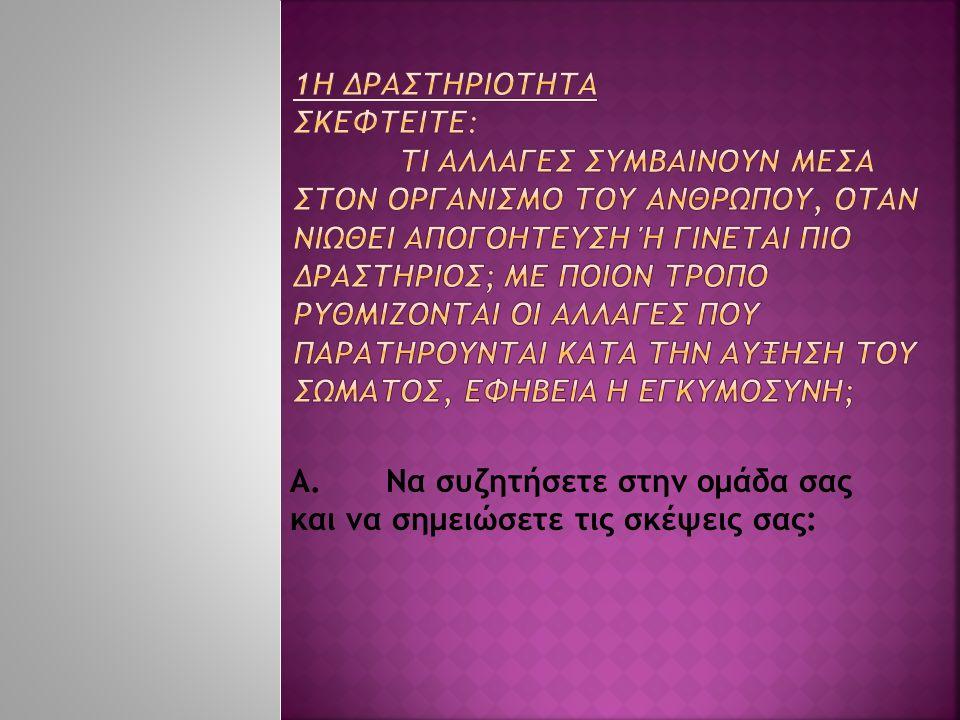 Β.Να ανοίξετε το λογισμικό «Εγκυκλοπαίδεια του ανθρώπινου σώματος».