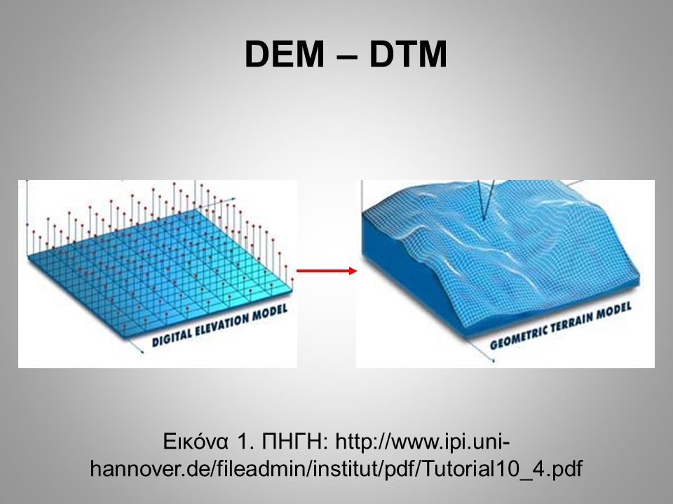 DSM ή DEM Ι (1) Εικόνα 2.