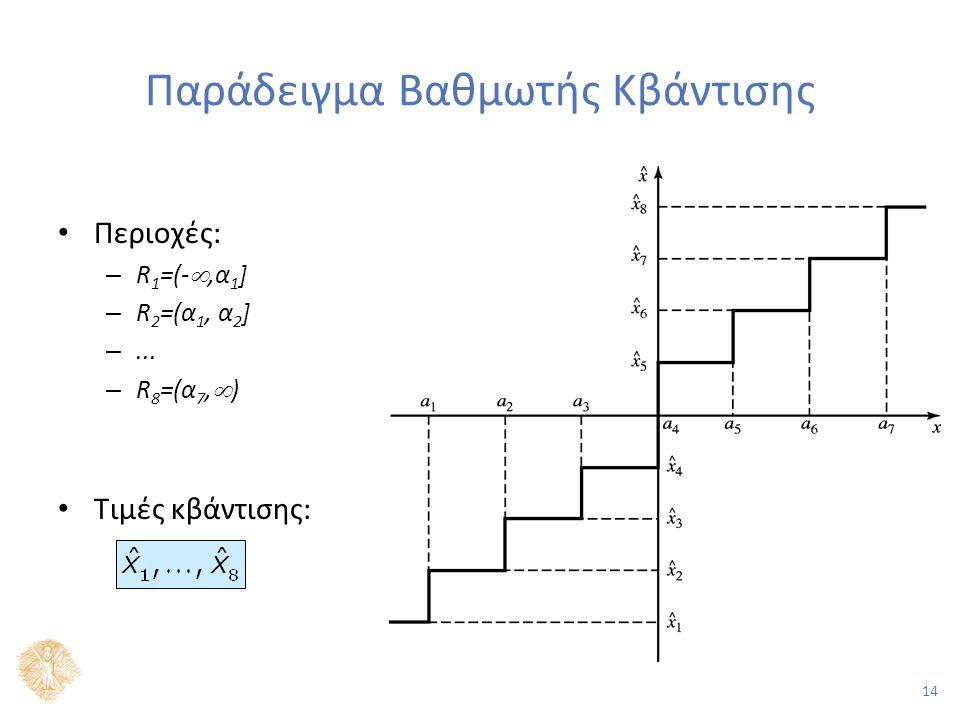 14 Παράδειγμα Βαθμωτής Κβάντισης Περιοχές: – R 1 =(- ,α 1 ] – R 2 =(α 1, α 2 ] –...