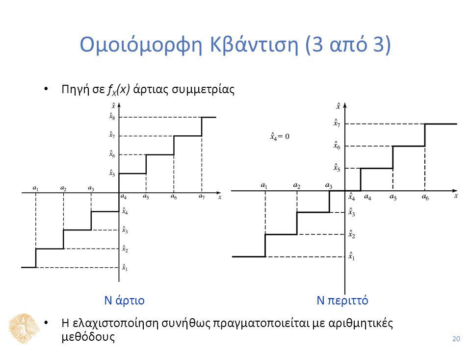20 Ομοιόμορφη Κβάντιση (3 από 3) Πηγή σε f X (x) άρτιας συμμετρίας Η ελαχιστοποίηση συνήθως πραγματοποιείται με αριθμητικές μεθόδους Ν άρτιοΝ περιττό
