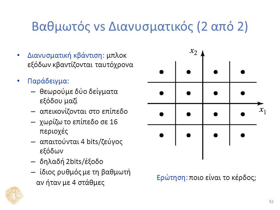 32 Βαθμωτός vs Διανυσματικός (2 από 2) Διανυσματική κβάντιση: μπλοκ εξόδων κβαντίζονται ταυτόχρονα Παράδειγμα: – θεωρούμε δύο δείγματα εξόδου μαζί – απεικονίζονται στο επίπεδο – χωρίζω το επίπεδο σε 16 περιοχές – απαιτούνται 4 bits/ζεύγος εξόδων – δηλαδή 2bits/έξοδο – ίδιος ρυθμός με τη βαθμωτή αν ήταν με 4 στάθμες Ερώτηση: ποιο είναι το κέρδος;