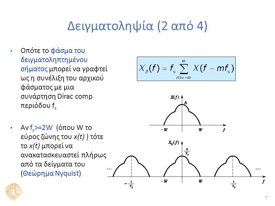 7 Δειγματοληψία (2 από 4) Οπότε το φάσμα του δειγματοληπτημένου σήματος μπορεί να γραφτεί ως η συνέλιξη του αρχικού φάσματος με μια συνάρτηση Dirac comp περιόδου f s Αν f s >=2W (όπου W το εύρος ζώνης του x(t) ) τότε το x(t) μπορεί να ανακατασκευαστεί πλήρως από τα δείγματα του (Θεώρημα Nyquist)