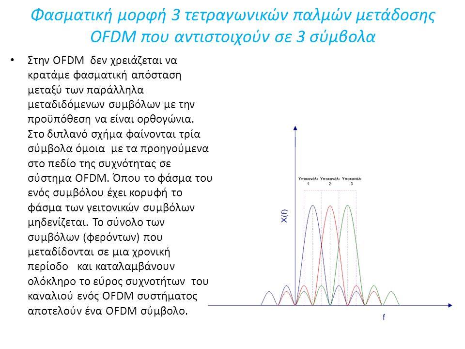 Φασματική μορφή 3 τετραγωνικών παλμών μετάδοσης OFDM που αντιστοιχούν σε 3 σύμβολα Στην OFDM δεν χρειάζεται να κρατάμε φασματική απόσταση μεταξύ των παράλληλα μεταδιδόμενων συμβόλων με την προϋπόθεση να είναι ορθογώνια.