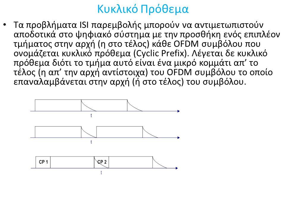 Κυκλικό Πρόθεμα Τα προβλήματα ISI παρεμβολής μπορούν να αντιμετωπιστούν αποδοτικά στο ψηφιακό σύστημα με την προσθήκη ενός επιπλέον τμήματος στην αρχή (η στο τέλος) κάθε OFDM συμβόλου που ονομάζεται κυκλικό πρόθεμα (Cyclic Prefix).