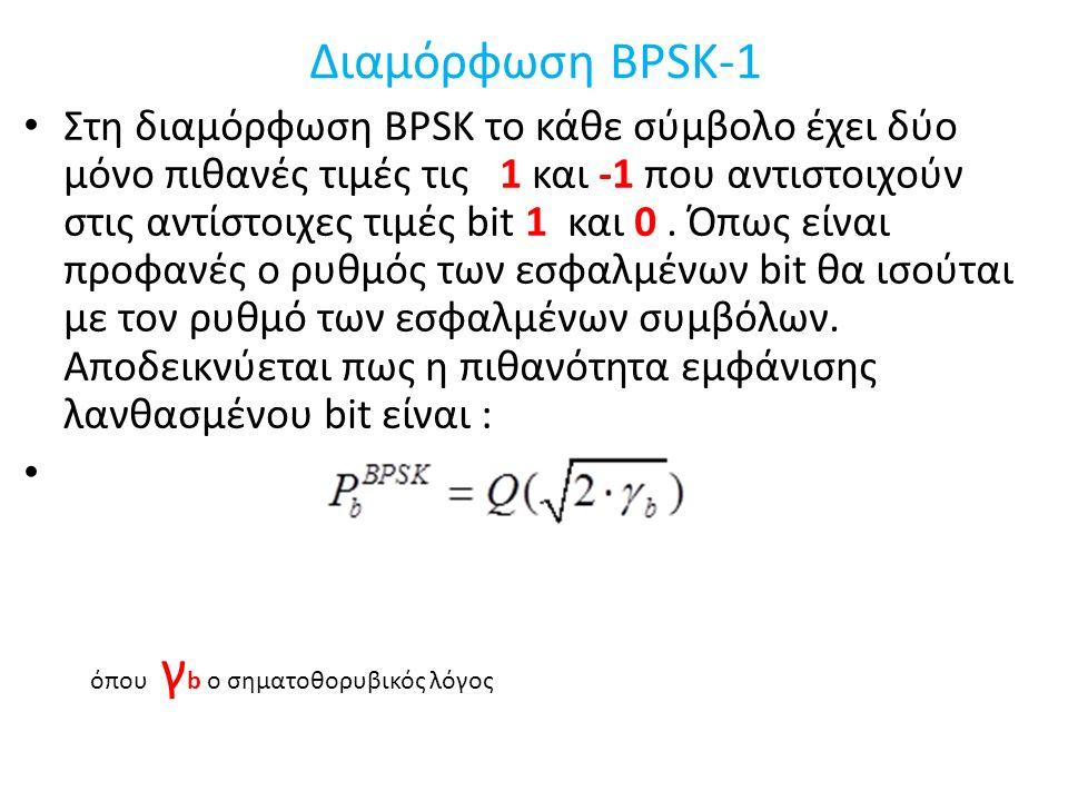 Διαμόρφωση BPSK-1 Στη διαμόρφωση BPSK το κάθε σύμβολο έχει δύο μόνο πιθανές τιμές τις 1 και -1 που αντιστοιχούν στις αντίστοιχες τιμές bit 1 και 0.