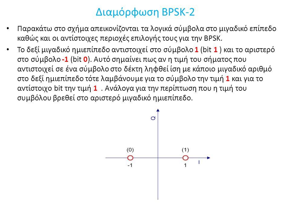 Διαμόρφωση BPSK-2 Παρακάτω στο σχήμα απεικονίζονται τα λογικά σύμβολα στο μιγαδικό επίπεδο καθώς και οι αντίστοιχες περιοχές επιλογής τους για την BPSK.