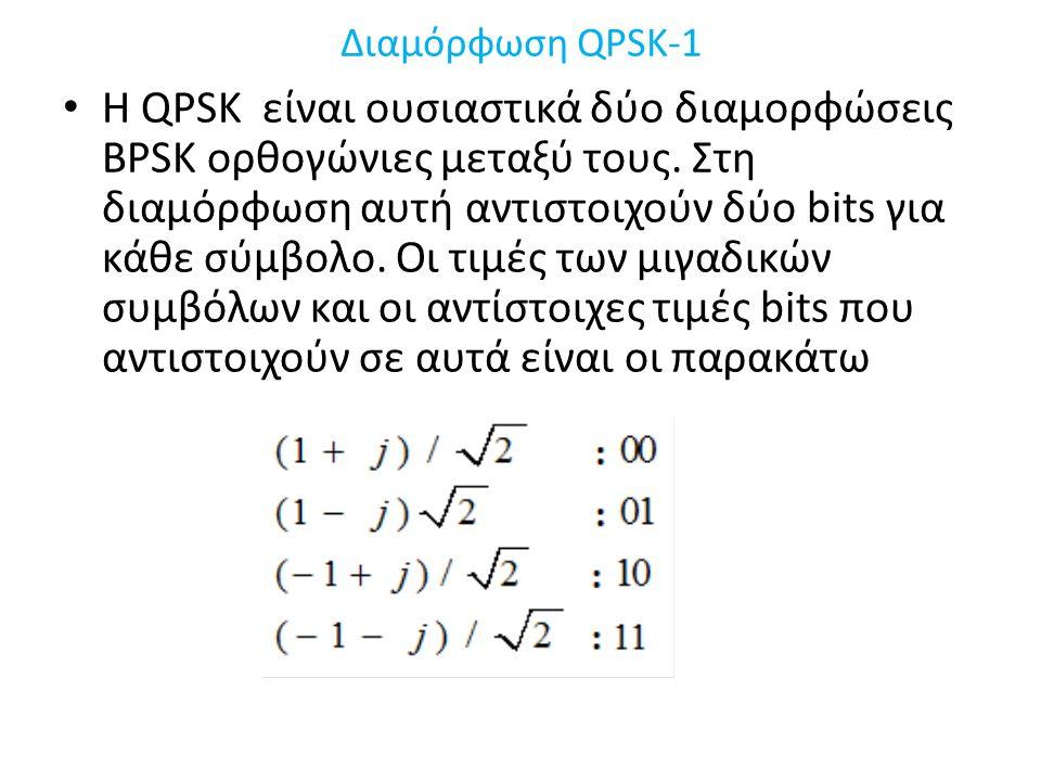 Διαμόρφωση QPSK-1 H QPSK είναι ουσιαστικά δύο διαμορφώσεις BPSK ορθογώνιες μεταξύ τους.