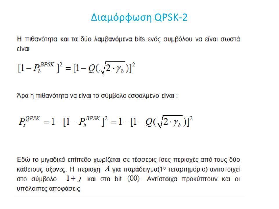 Διαμόρφωση QPSK-2