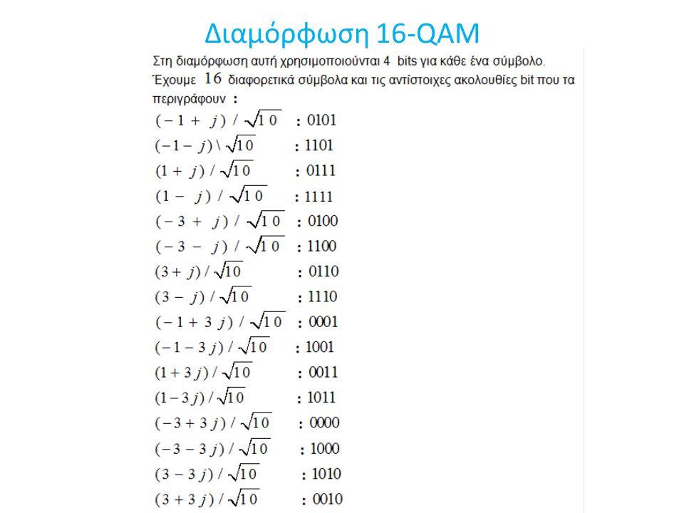 Διαμόρφωση 16-QAM
