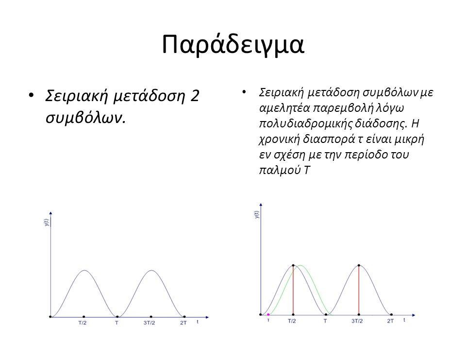 Αφικνούμενα σύμβολα με καθυστέρηση λήψης από τον δέκτη Καθυστέρηση λήψης από τον δέκτη Πρόωρη λήψη από τον δέκτη Αφικνούμενα σύμβολα με CP και καθυστέρηση λήψης από τον δέκτη.