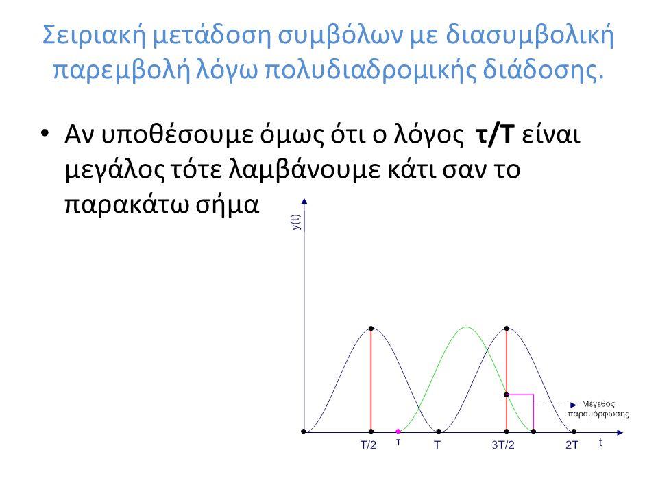 Σφάλμα Συγχρονισμού-1 Αν φτάνει στο δέκτη σήμα και υπάρχει ένα σφάλμα στο συγχρονισμό τ (time offset) μεταξύ πομπού και δέκτη τότε το σήμα που λαμβάνει ο δέκτης θα είναι Όπου το e(t) εκφράζει την παρεμβολή λόγω του time offset τ και T s η περίοδος του συμβόλου.