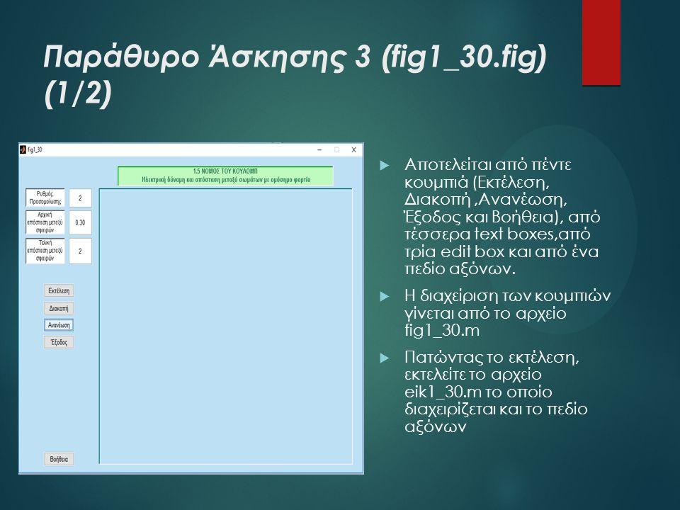 Παράθυρο Άσκησης 3 (fig1_30.fig) (1/2)  Αποτελείται από πέντε κουμπιά (Εκτέλεση, Διακοπή,Ανανέωση, Έξοδος και Βοήθεια), από τέσσερα text boxes,από τρία edit box και από ένα πεδίο αξόνων.