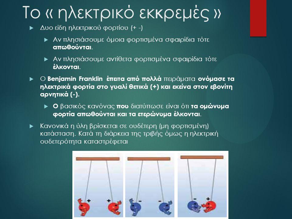 Το « ηλεκτρικό εκ κ ρεμές »  Δυο είδη ηλεκτρικού φορτίου (+ -)  Αν πλησιάσουμε όμοια φορτισμένα σφαιρίδια τότε απωθούνται.  Αν πλησιάσουμε αντίθετα