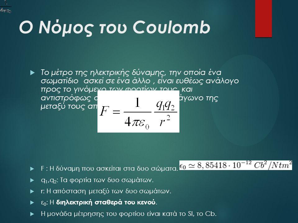Ο Νόμος του Coulomb  Το μέτρο της ηλεκτρικής δύναμης, την οποία ένα σωματίδιο ασκεί σε ένα άλλο, είναι ευθέως ανάλογο προς το γινόμενο των φορτίων τους, και αντιστρόφως ανάλογο προς το τετράγωνο της μεταξύ τους απόστασης.