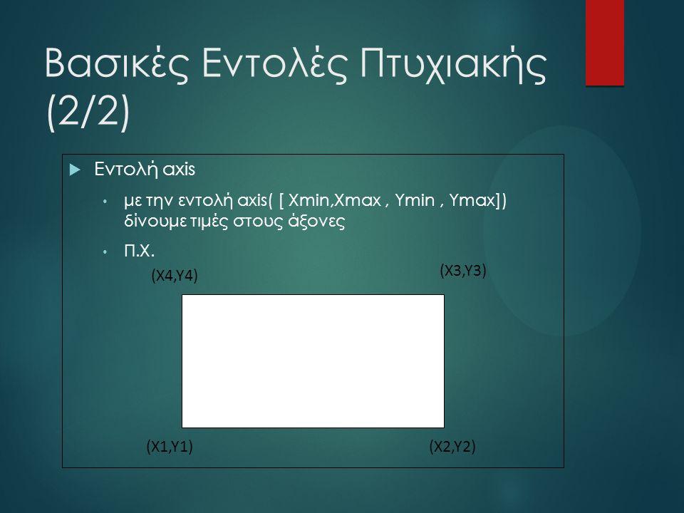 Βασικές Εντολές Πτυχιακής (2/2)  Εντολή axis με την εντολή axis( [ Xmin,Xmax, Ymin, Ymax]) δίνουμε τιμές στους άξονες Π.Χ. (Χ4,Υ4) (Χ3,Υ3) (Χ1,Υ1)(Χ2