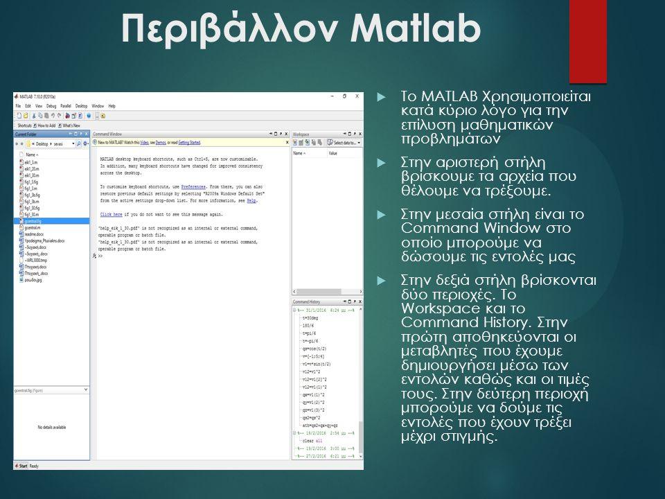 Περιβάλλον Matlab  Το MATLAB Χρησιμοποιείται κατά κύριο λόγο για την επίλυση μαθηματικών προβλημάτων  Στην αριστερή στήλη βρίσκουμε τα αρχεία που θέλουμε να τρέξουμε.