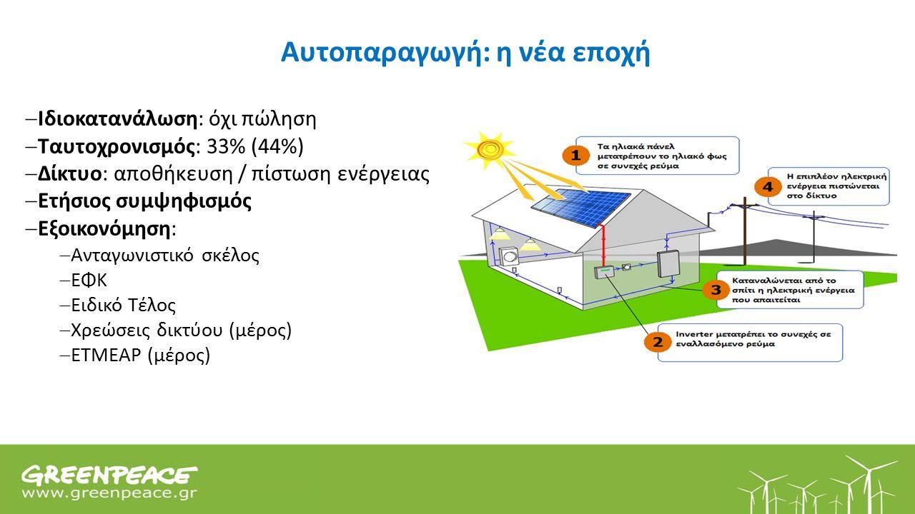 Αυτοπαραγωγή: η νέα εποχή  Ιδιοκατανάλωση: όχι πώληση  Ταυτοχρονισμός: 33% (44%)  Δίκτυο: αποθήκευση / πίστωση ενέργειας  Ετήσιος συμψηφισμός  Εξοικονόμηση:  Ανταγωνιστικό σκέλος  ΕΦΚ  Ειδικό Τέλος  Χρεώσεις δικτύου (μέρος)  ΕΤΜΕΑΡ (μέρος)
