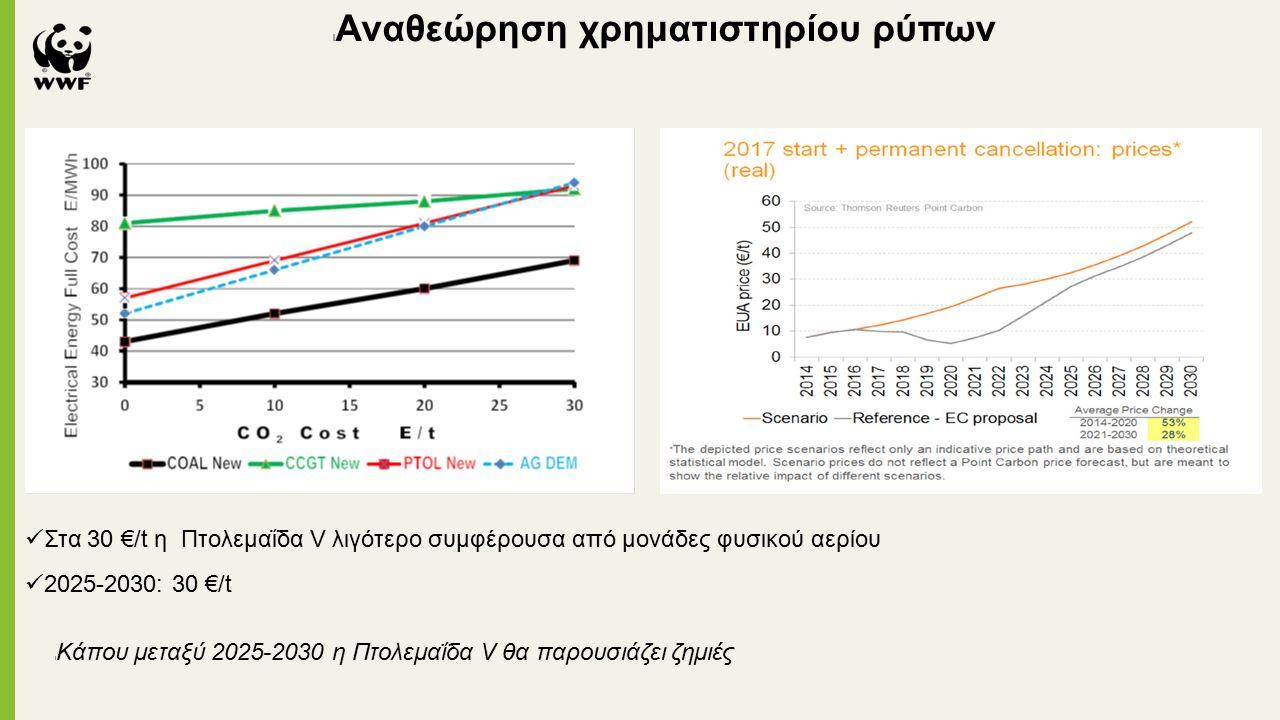 2025-2030: 30 €/t l Αναθεώρηση χρηματιστηρίου ρύπων Στα 30 €/t η Πτολεμαΐδα V λιγότερο συμφέρουσα από μονάδες φυσικού αερίου l Κάπου μεταξύ 2025-2030 η Πτολεμαΐδα V θα παρουσιάζει ζημιές