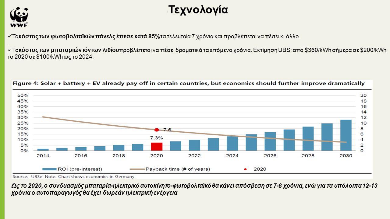 l Τεχνολογία Τοκόστος των φωτοβολταϊκών πάνελς έπεσε κατά 85%τα τελευταία 7 χρόνια και προβλέπεται να πέσει κι άλλο.