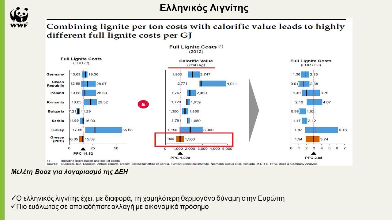 l Ελληνικός Λιγνίτης Ο ελληνικός λιγνίτης έχει, με διαφορά, τη χαμηλότερη θερμογόνο δύναμη στην Ευρώπη Πιο ευάλωτος σε οποιαδήποτε αλλαγή με οικονομικό πρόσημο l Μελέτη Booz για λογαριασμό της ΔΕΗ