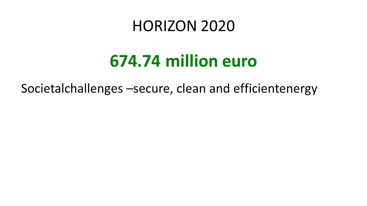 HORIZON 2020 674.74 million euro Societalchallenges –secure, clean and efficientenergy
