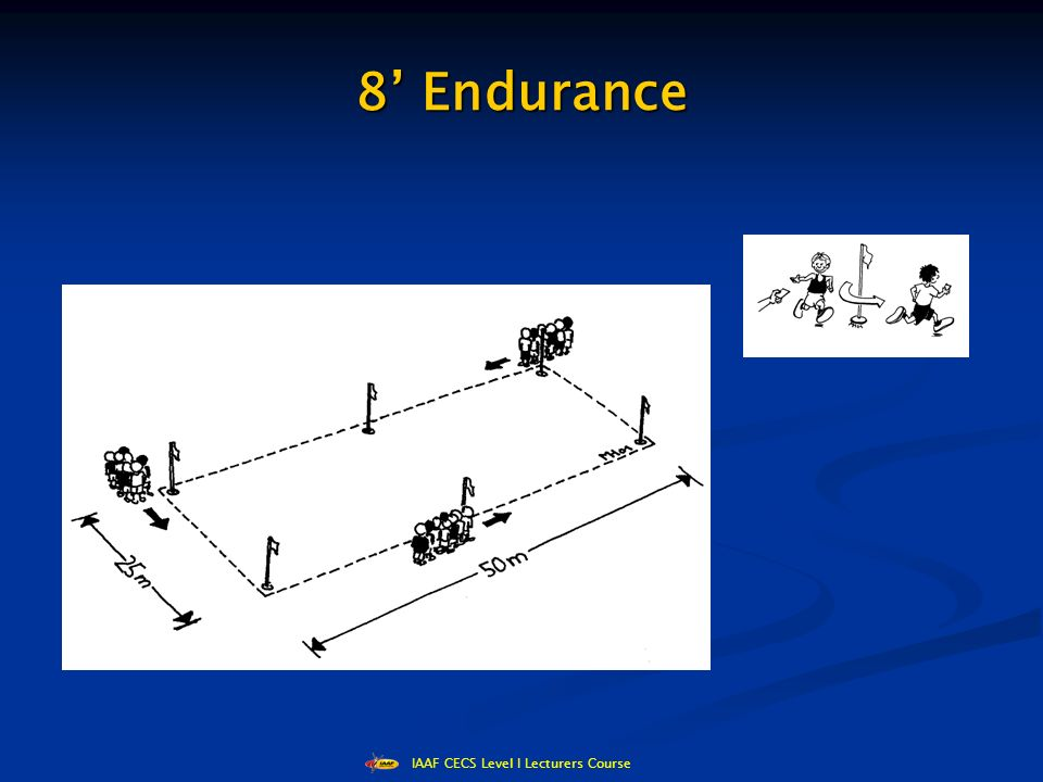 IAAF CECS Level I Lecturers Course 8' Endurance