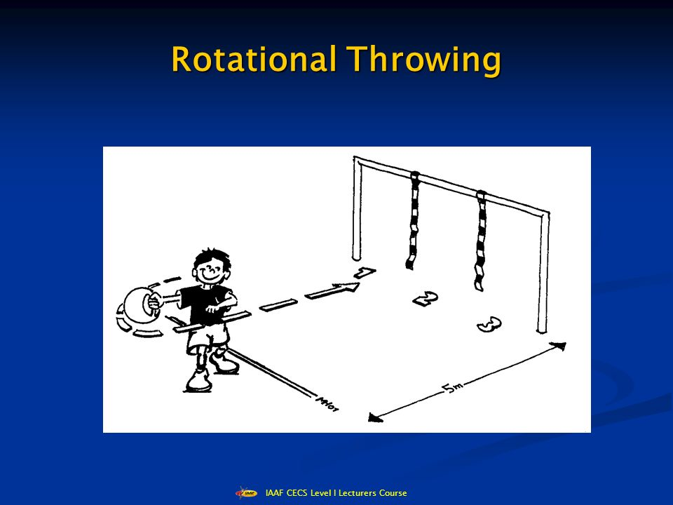 IAAF CECS Level I Lecturers Course Rotational Throwing