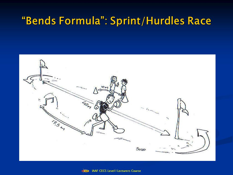 "IAAF CECS Level I Lecturers Course ""Bends Formula"": Sprint/Hurdles Race"
