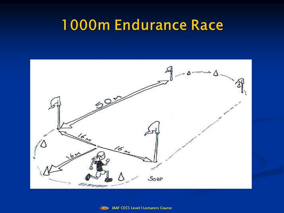 IAAF CECS Level I Lecturers Course 1000m Endurance Race