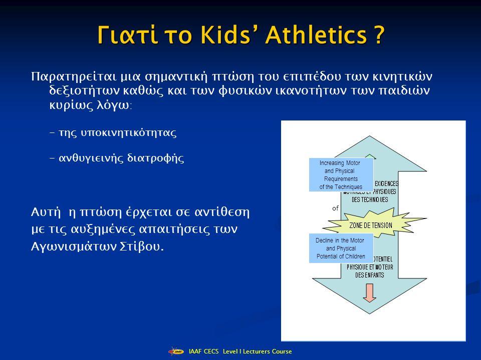 IAAF CECS Level I Lecturers Course Overhead Backward Throwing