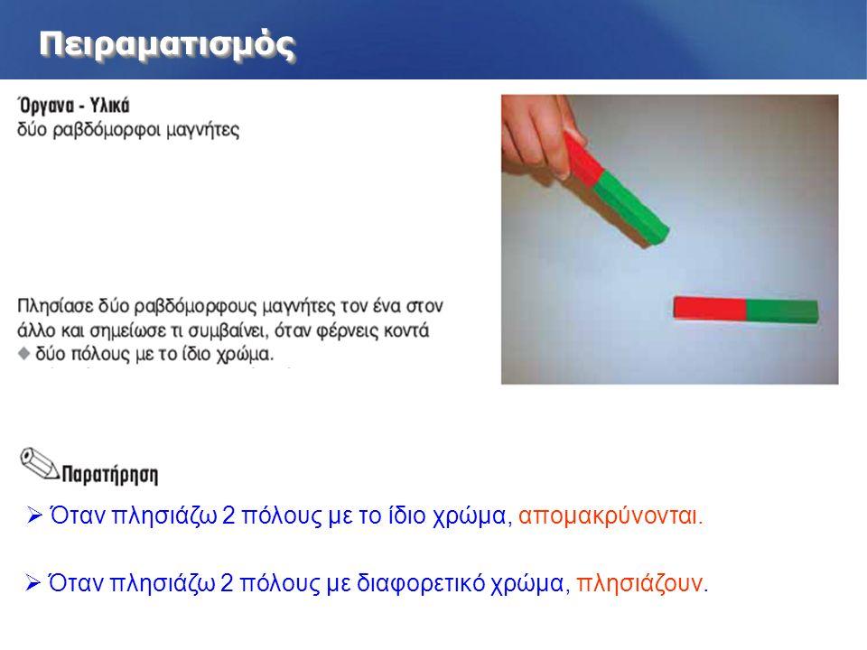  Ο μαγνήτης προσανατολίζεται, όπως η μαγνητική βελόνα της πυξίδας. ΠειραματισμόςΠειραματισμός