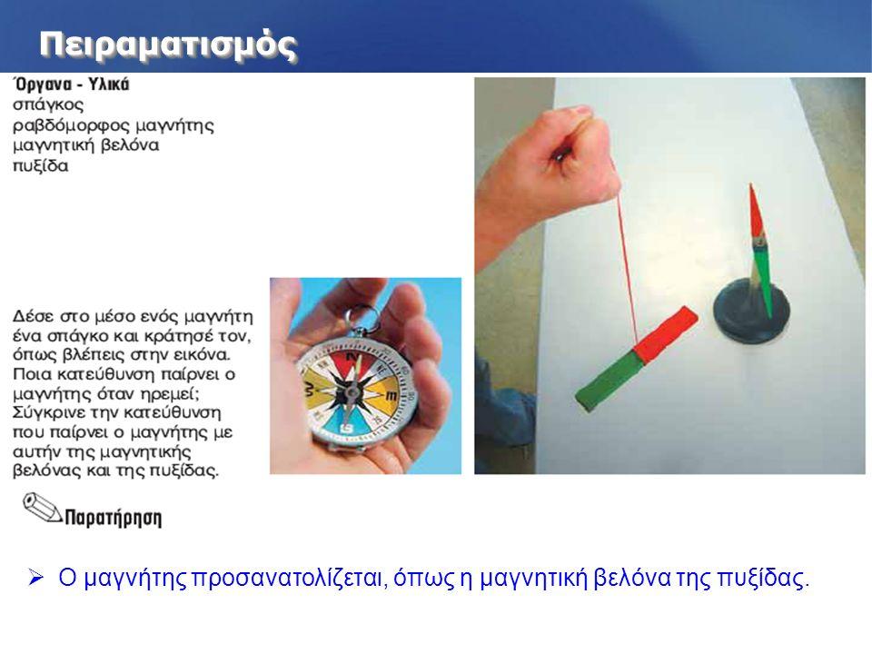 Πώς προσανατολίστηκε ο μαγνήτης που αιωρείται; Γιατί στρέφεται ο μαγνήτης και η μαγνητική βελόνα προς την ίδια κατεύθυνση; Διατύπωση υποθέσεων ΑποκάλυψηΑποκάλυψη
