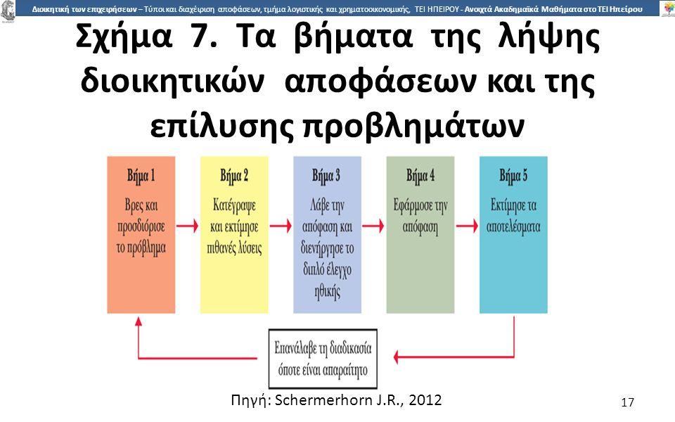 1818 Διοικητική των επιχειρήσεων – Τύποι και διαχέιριση αποφάσεων, τμήμα λογιστικής και χρηματοοικονομικής, ΤΕΙ ΗΠΕΙΡΟΥ - Ανοιχτά Ακαδημαϊκά Μαθήματα στο ΤΕΙ Ηπείρου Βήµα 1: Αναγνώρισε και προσδιόρισε το πρόβληµα 18 Εστιάζεται στη συλλογή και επεξεργασία πληροφοριών και στην προσεκτική µελέτη.