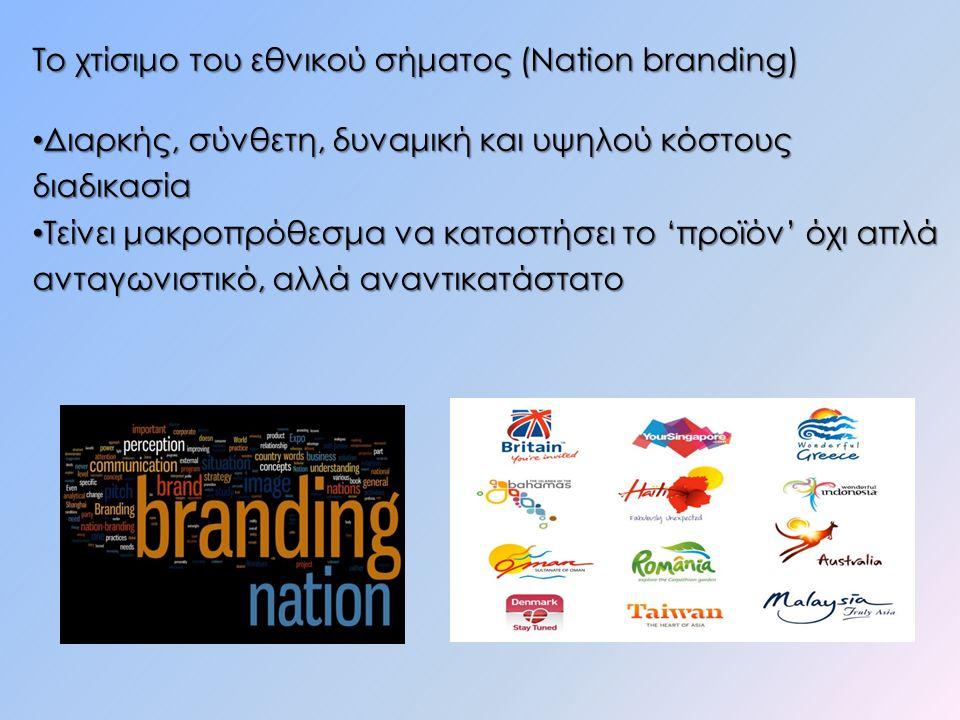 Το χτίσιμο του εθνικού σήματος (Nation branding) Διαρκής, σύνθετη, δυναμική και υψηλού κόστους διαδικασία Διαρκής, σύνθετη, δυναμική και υψηλού κόστους διαδικασία Τείνει μακροπρόθεσμα να καταστήσει το 'προϊόν' όχι απλά ανταγωνιστικό, αλλά αναντικατάστατο Τείνει μακροπρόθεσμα να καταστήσει το 'προϊόν' όχι απλά ανταγωνιστικό, αλλά αναντικατάστατο