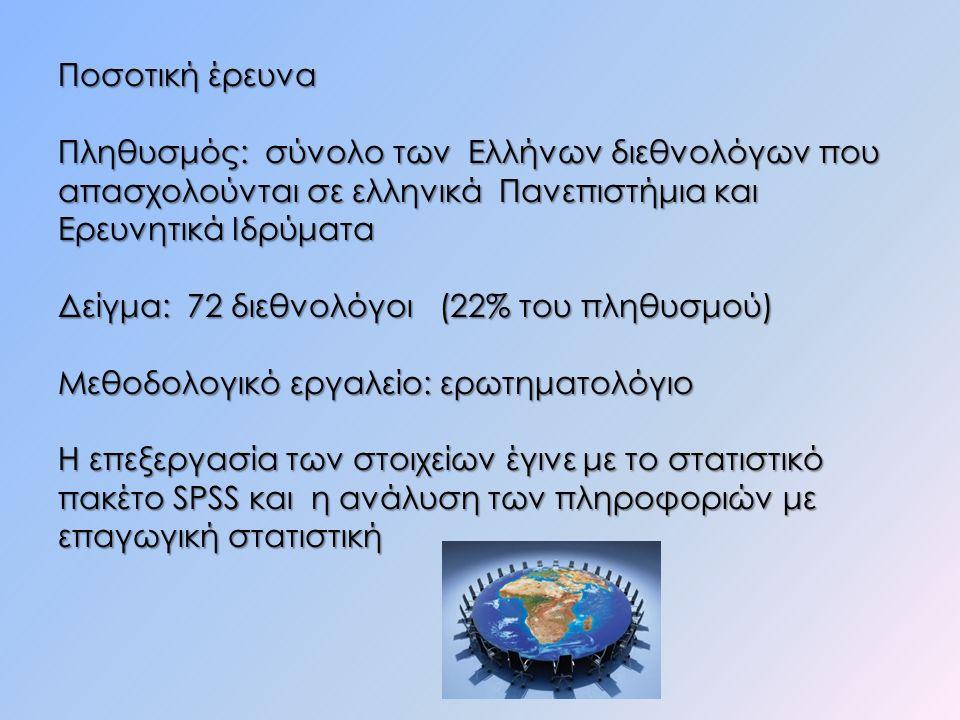 Ποσοτική έρευνα Πληθυσμός: σύνολο των Ελλήνων διεθνολόγων που απασχολούνται σε ελληνικά Πανεπιστήμια και Ερευνητικά Ιδρύματα Δείγμα: 72 διεθνολόγοι (22% του πληθυσμού) Μεθοδολογικό εργαλείο: ερωτηματολόγιο Η επεξεργασία των στοιχείων έγινε με το στατιστικό πακέτο SPSS και η ανάλυση των πληροφοριών με επαγωγική στατιστική