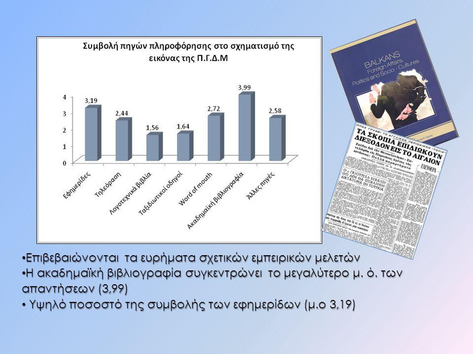 Επιβεβαιώνονται τα ευρήματα σχετικών εµπειρικών μελετών Επιβεβαιώνονται τα ευρήματα σχετικών εµπειρικών μελετών Η ακαδημαϊκή βιβλιογραφία συγκεντρώνει