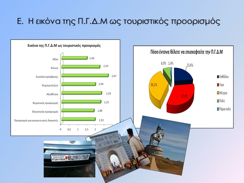 E. Η εικόνα της Π.Γ.Δ.Μ ως τουριστικός προορισμόςE. Η εικόνα της Π.Γ.Δ.Μ ως τουριστικός προορισμός