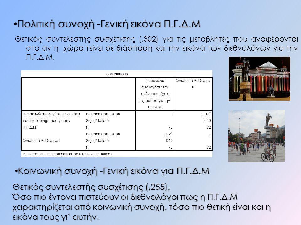 Πολιτική συνοχή -Γενική εικόνα Π.Γ.Δ.Μ Πολιτική συνοχή -Γενική εικόνα Π.Γ.Δ.Μ Θετικός συντελεστής συσχέτισης (,302) για τις μεταβλητές που αναφέρονται