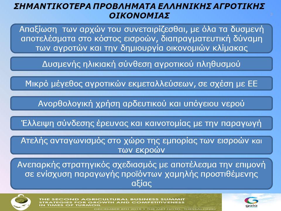 4 ΣΧΕΔΙΟ ΔΡΑΣΗΣ ΓΙΑ ΤΗΝ ΕΠΑΝΕΚΚΙΝΗΣΗ ΤΗΣ ΕΛΛΗΝΙΚΗΣ ΑΓΡΟΤΙΚΗΣ ΟΙΚΟΝΟΜΙΑΣ ΓΑΙΑΥΔΩΡΚΡΑΤΟΣΟΝ Ολοκληρωμένο σχέδιο μεταρρυθμίσεων και ανάπτυξης με στόχο την επανεκκίνηση της Ελληνικής αγροτικής οικονομίας Περιγράφει μια σειρά παρεμβάσεων, με στόχο να αναδείξει την αλληλεπίδραση φύσης (γη, νερό) του Κράτους και του αγρότη (ον), είτε σε ατομικό, είτε σε συλλογικό επίπεδο, στην προσπάθεια επίτευξης του μέγιστου δυνατού αποτελέσματος Η μεγαλύτερη πρόκληση στην προσπάθεια υλοποίησης του παραπάνω σχεδίου είναι η διαπιστωμένη αδυναμία οριζόντιου συντονισμού των αρμόδιων Υπουργείων και φορέων.