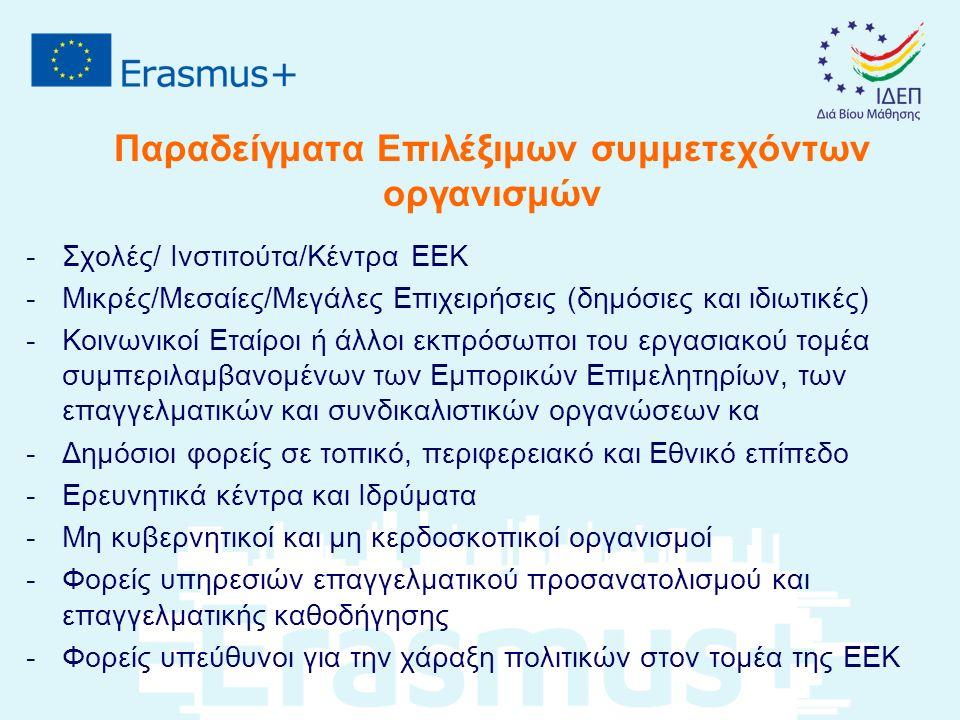 Παραδείγματα Επιλέξιμων συμμετεχόντων οργανισμών -Σχολές/ Ινστιτούτα/Κέντρα ΕΕΚ -Μικρές/Μεσαίες/Μεγάλες Επιχειρήσεις (δημόσιες και ιδιωτικές) -Κοινωνι