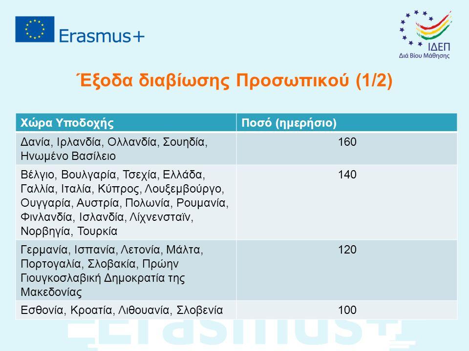 Έξοδα διαβίωσης Προσωπικού (1/2) Χώρα ΥποδοχήςΠοσό (ημερήσιο) Δανία, Ιρλανδία, Ολλανδία, Σουηδία, Ηνωμένο Βασίλειο 160 Βέλγιο, Βουλγαρία, Τσεχία, Ελλάδα, Γαλλία, Ιταλία, Κύπρος, Λουξεμβούργο, Ουγγαρία, Αυστρία, Πολωνία, Ρουμανία, Φινλανδία, Ισλανδία, Λίχνενσταϊν, Νορβηγία, Τουρκία 140 Γερμανία, Ισπανία, Λετονία, Μάλτα, Πορτογαλία, Σλοβακία, Πρώην Γιουγκοσλαβική Δημοκρατία της Μακεδονίας 120 Εσθονία, Κροατία, Λιθουανία, Σλοβενία100